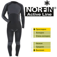 Термобельё Norfin ACTIVE LINE