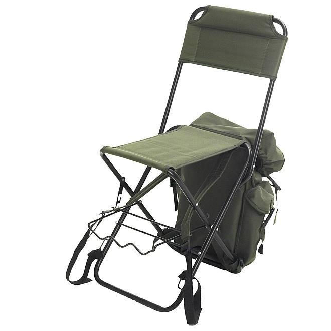 Рюкзаки со стулом со спинкой olli рюкзаки сайт