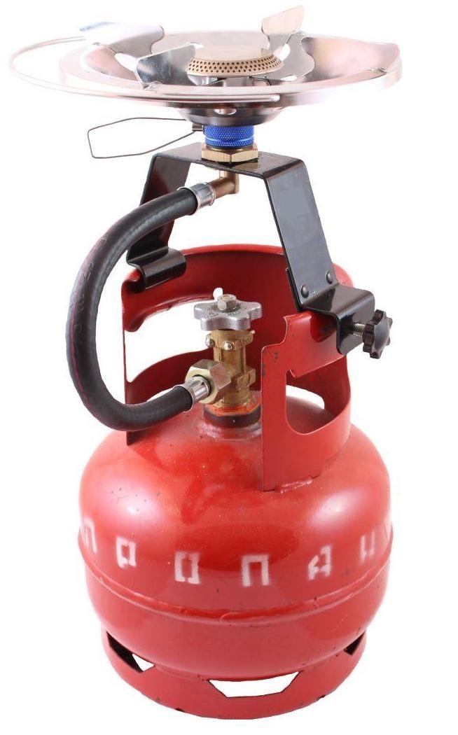 портативные газовые котельные